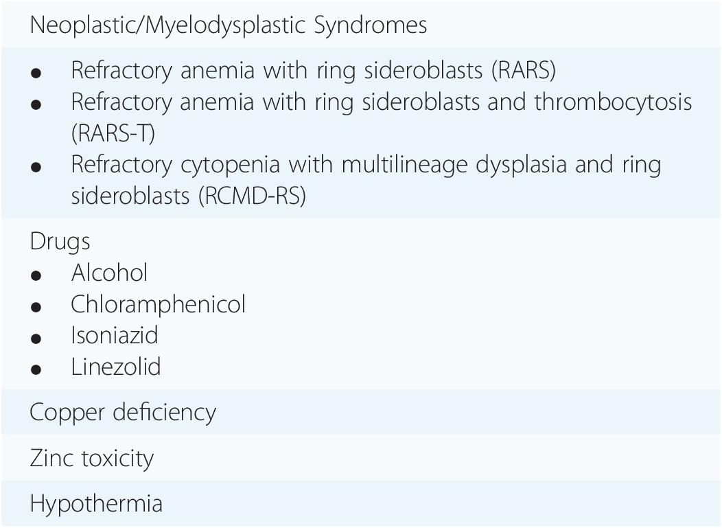 anemie de deficit articular