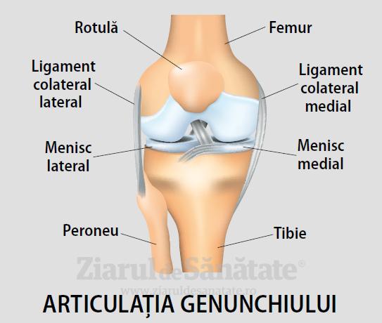 congelați articulația genunchiului