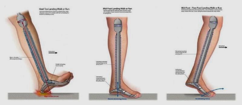 provoacă leziuni la genunchi