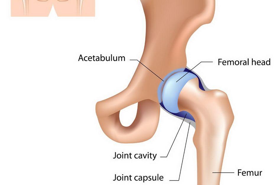 metode de tratament cu artroza brahială tratament pentru artroza sacrului